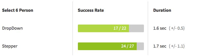 Success and Duration Date - Dropdown-Menü