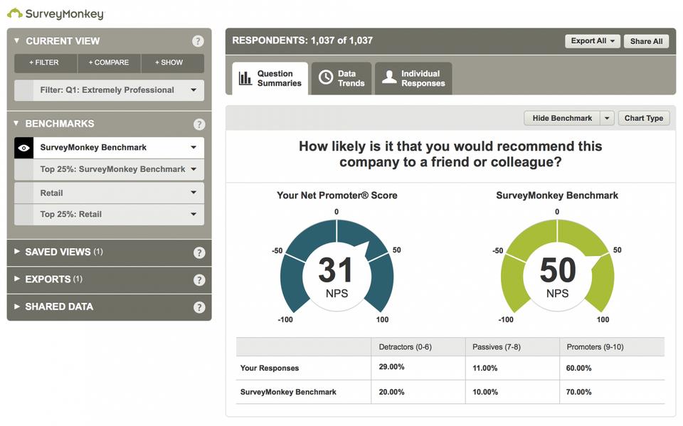 SurveyMonkey – UX-Tool