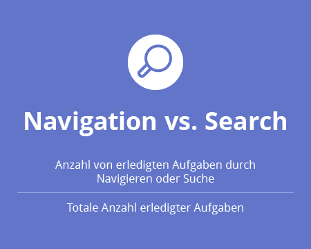 Calculation Navigation vs Search