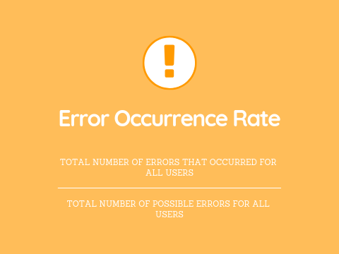 important UX KPIs error occurrence rate