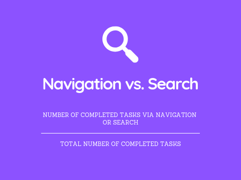 important UX KPIs navigation versus search