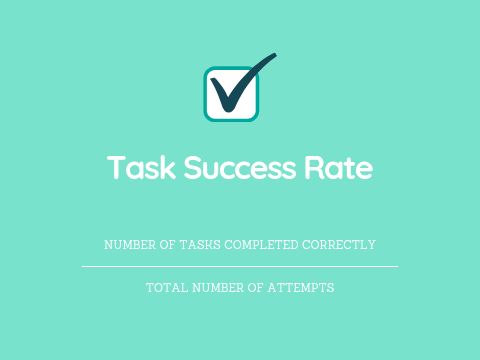 important UX KPIs task success rate