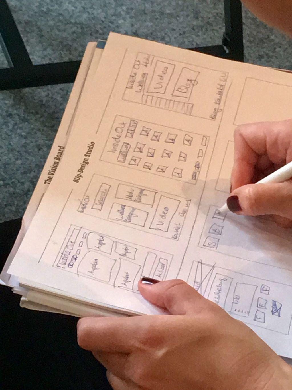 Person, die Wireframes auf Notizpapier zeichnet
