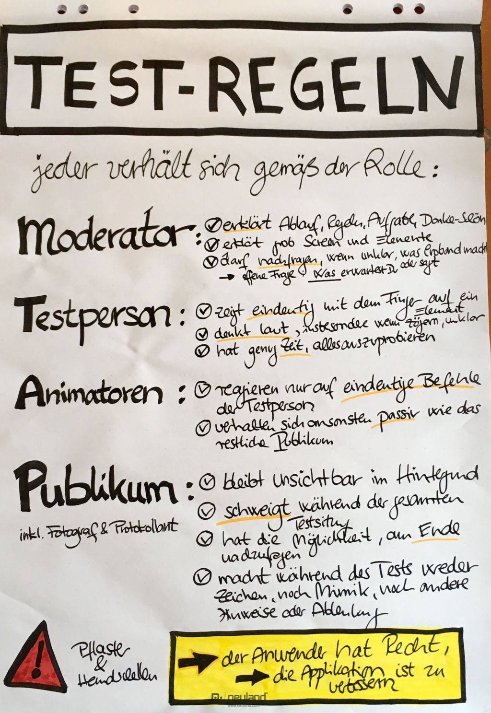 Testregeln für alle Beteiligten