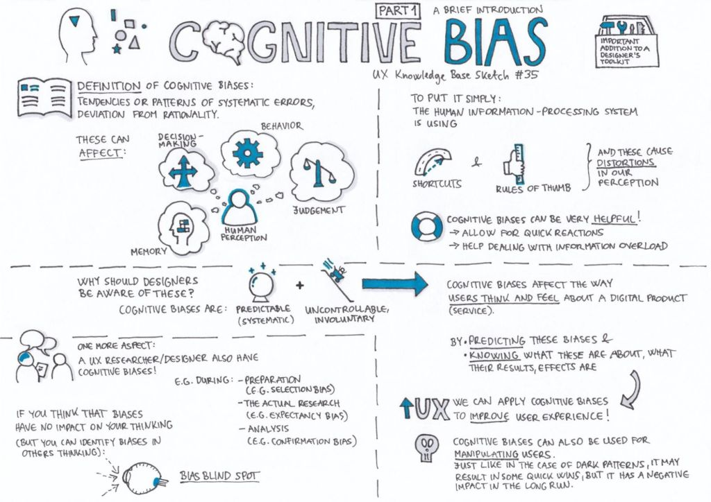 A Brief Introduction to Cognitive Bias
